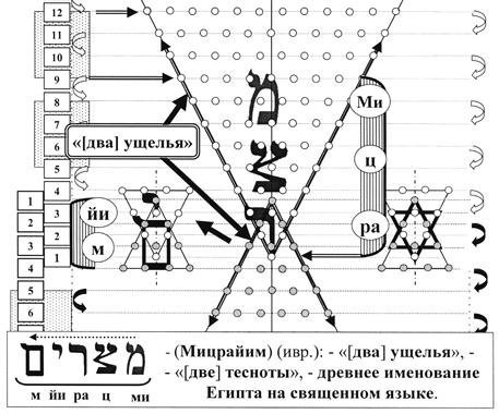 Mitrayim_pir_Web