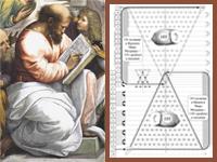 Сакральный смысл числа сто пятьдесят три — столько же больших рыб вытащил на землю сетью Апостол Симон Петр