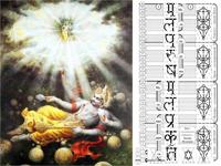 Четыре мира Каббалы соответствуют пространству Мула Пуруши и Мула Пракрити в матрице Мироздания