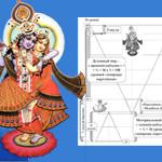 Одна из тайн Брахма-Самхиты о размерах Духовного и Материального мира в матрице Мироздания
