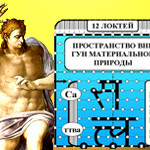 Тайны Апокалипсиса или Откровения Иоанна Богослова открываются в матрице Мироздания. Часть II