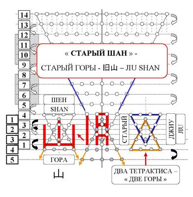 Ris_2_Shan_392_400_200_W