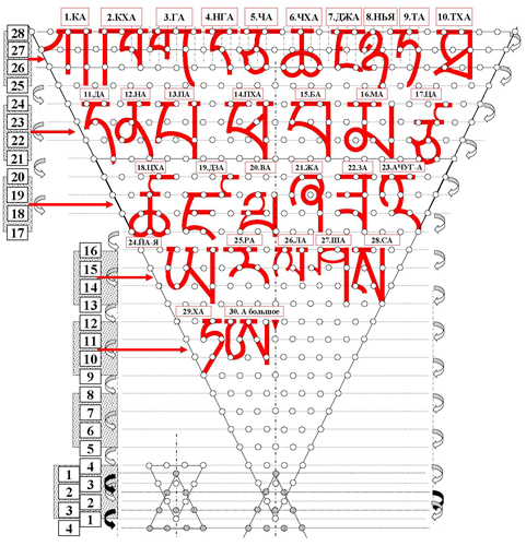 Ris_6_TibAlf_481_500_200_W