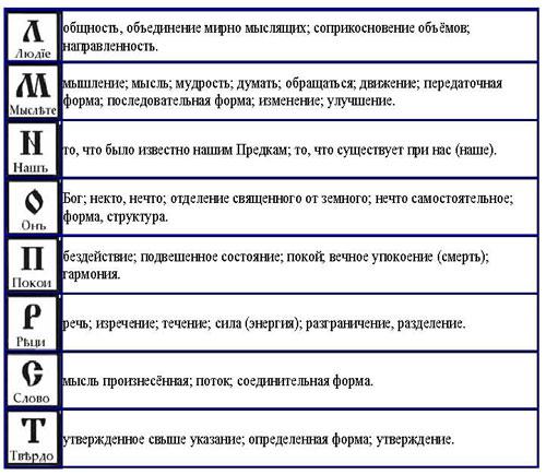 Ris_Tab_3_500_435_124_W