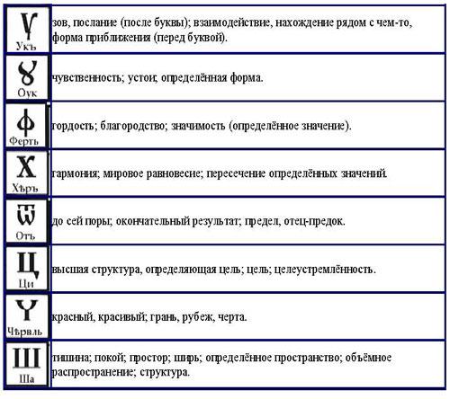 Ris_Tab_4_500_444_124_W