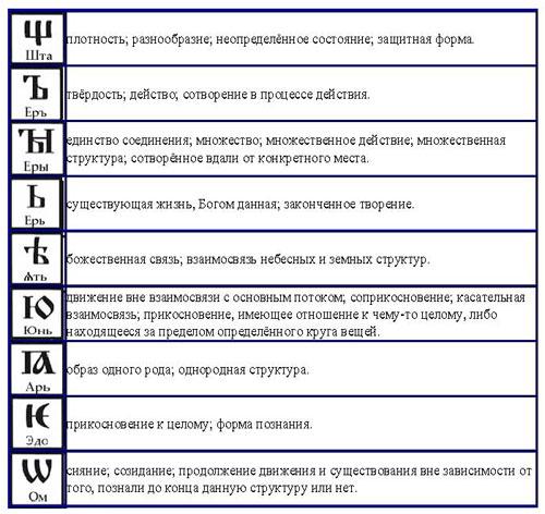 Ris_Tab_5_500_472_115_W
