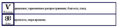 Ris_Tab_7_500_120_113_W