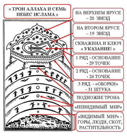 Ris_7_7SKomm_422_450_125_W