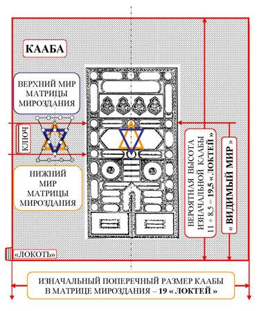 Ris_11_KaabaI_374_450_200_W