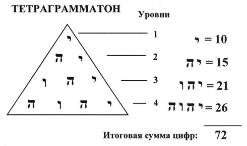 Ris_2_TetraGram_490_291_72_